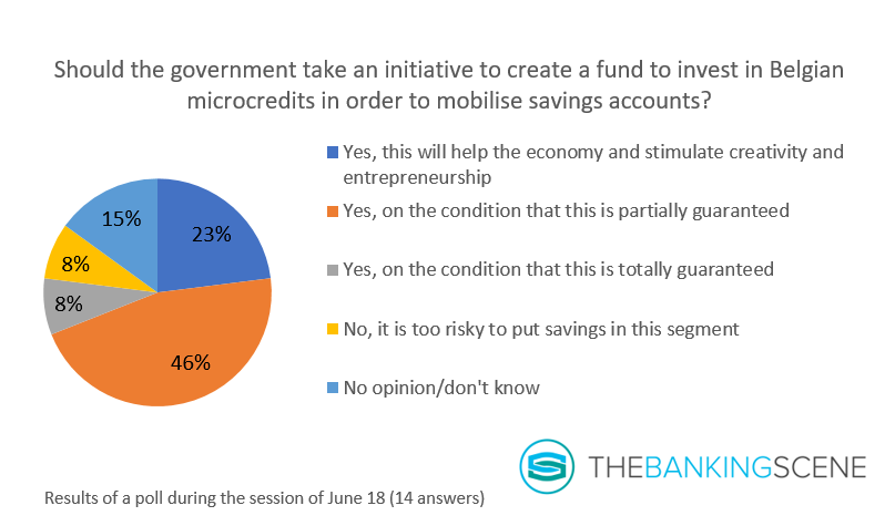 Government activate savings accounts microlending The Banking Scene