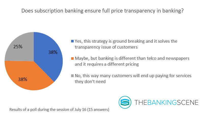 Graph 2 Aion bank full price transparency or not